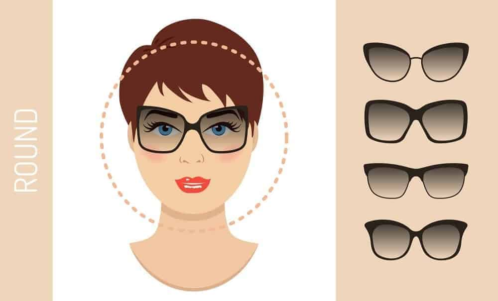 An illustration of the types of glasses for women with a circle-shaped face.