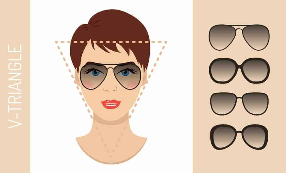 An illustration of the types of glasses for women with an inverted triangle-shaped face.