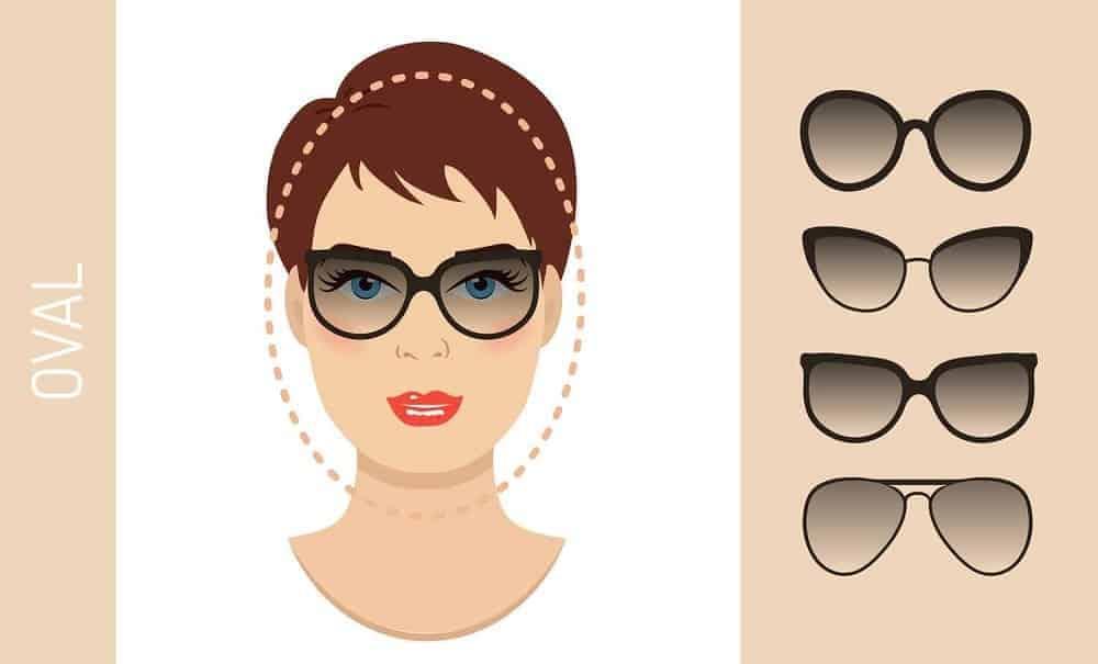 An illustration of the types of glasses for women with an oval-shaped face.