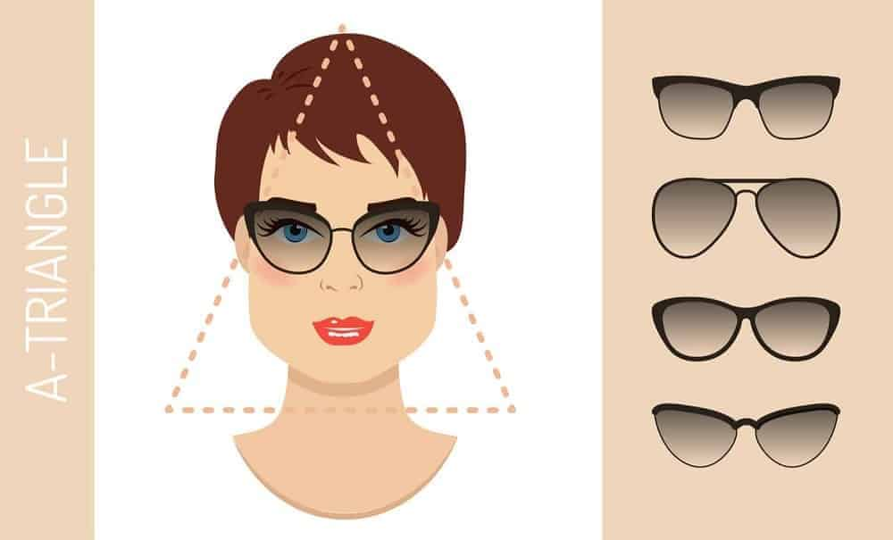 An illustration of the types of glasses for women with a triangle-shaped face.