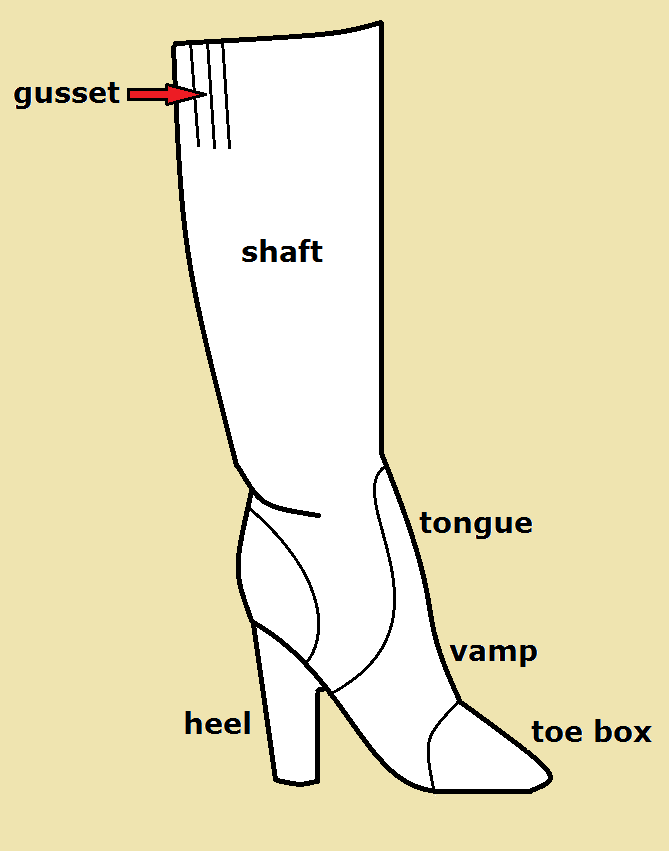 A diagram of a knee-length fashion boot showing shoemakers' terminology.