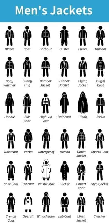 Graphics illustration of the different types of men's jackets.
