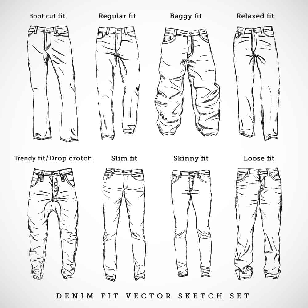 An illustrative chart setting out types of mens jeans.