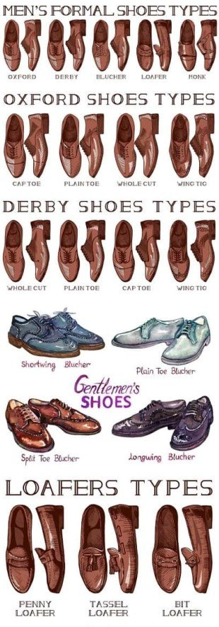 Overview Chart of Men's Formal Shoes