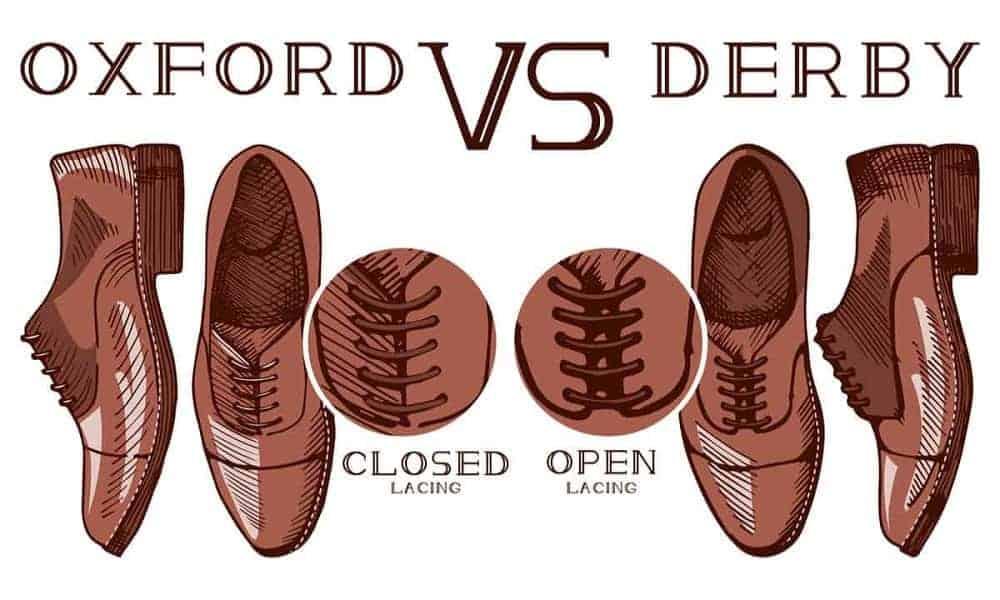 An illustrative representation of Oxford vs Derby formal shoes for men.