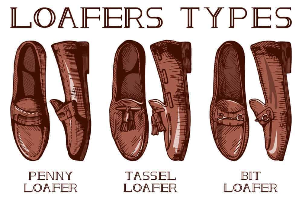 An illustrative representation of the types of loafer shoes for men.