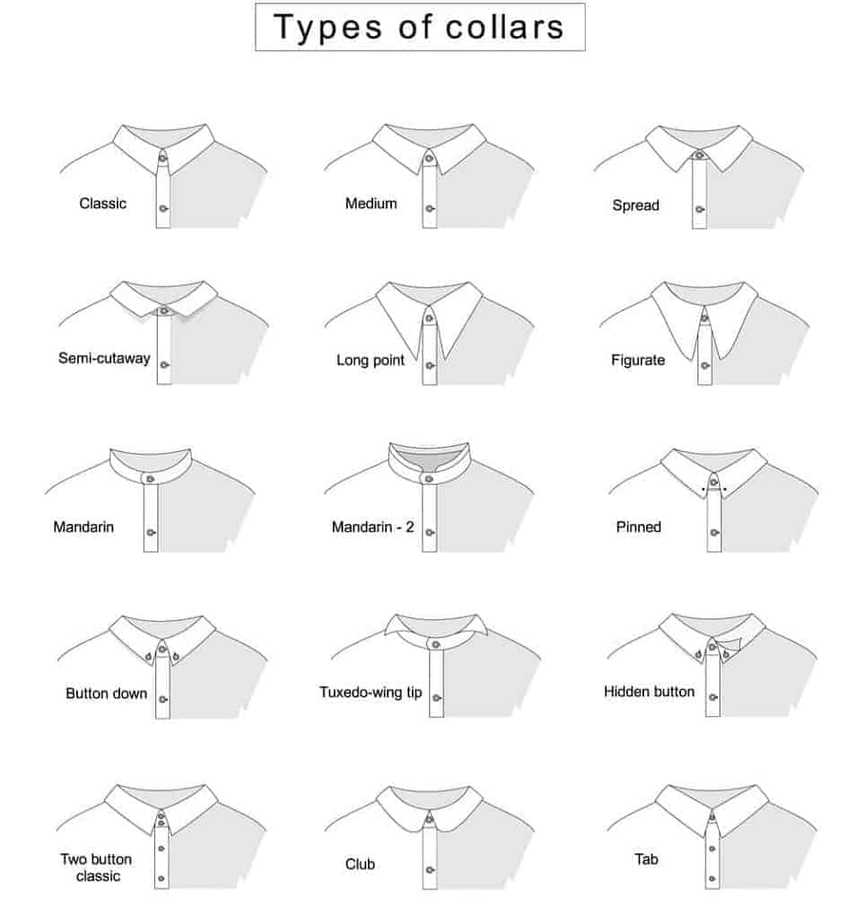 An extensive chart setting out the different types of shirt collars.