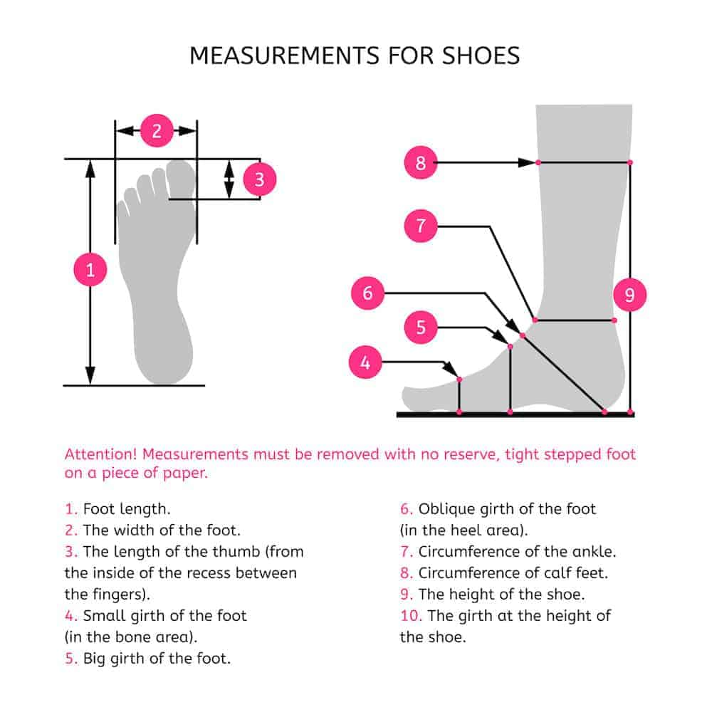 Illustration showing how to properly measure feet for shoes