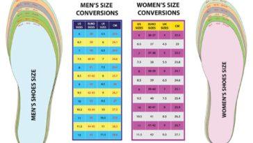 Men's and Women's shoe size conversion chart
