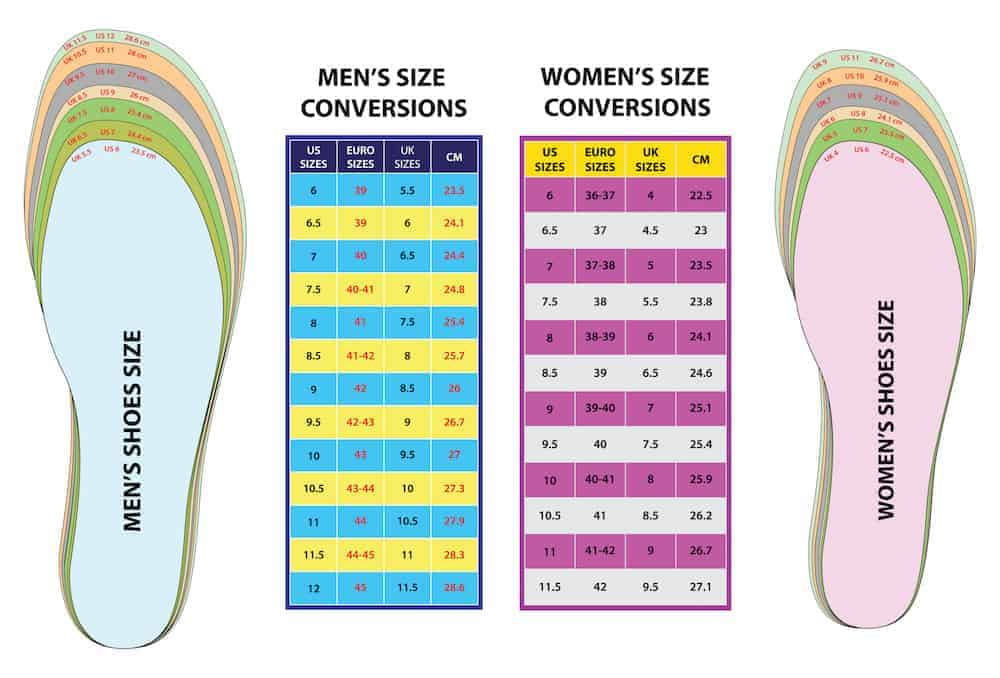 Detailed Shoe Size Conversion Charts