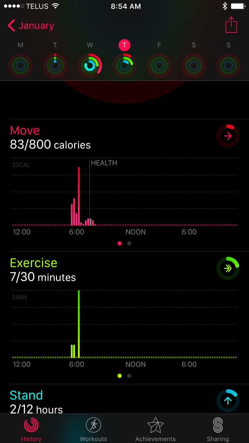The Activity App for Apple Watch Series 2.