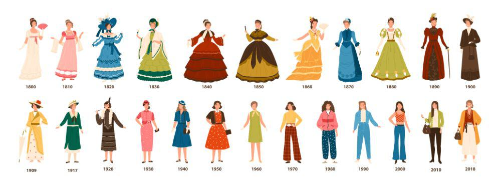 Collection of woman clothing by decades.