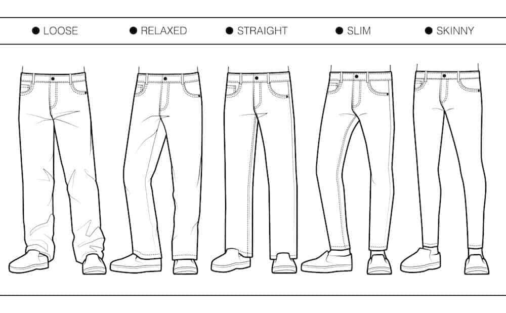 Men's jeans by cut