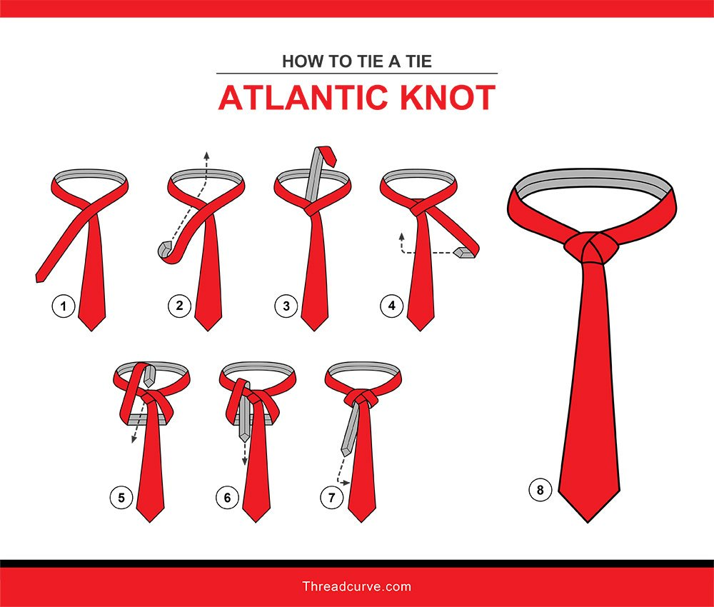How to tie an Atlantic tie knot illustration