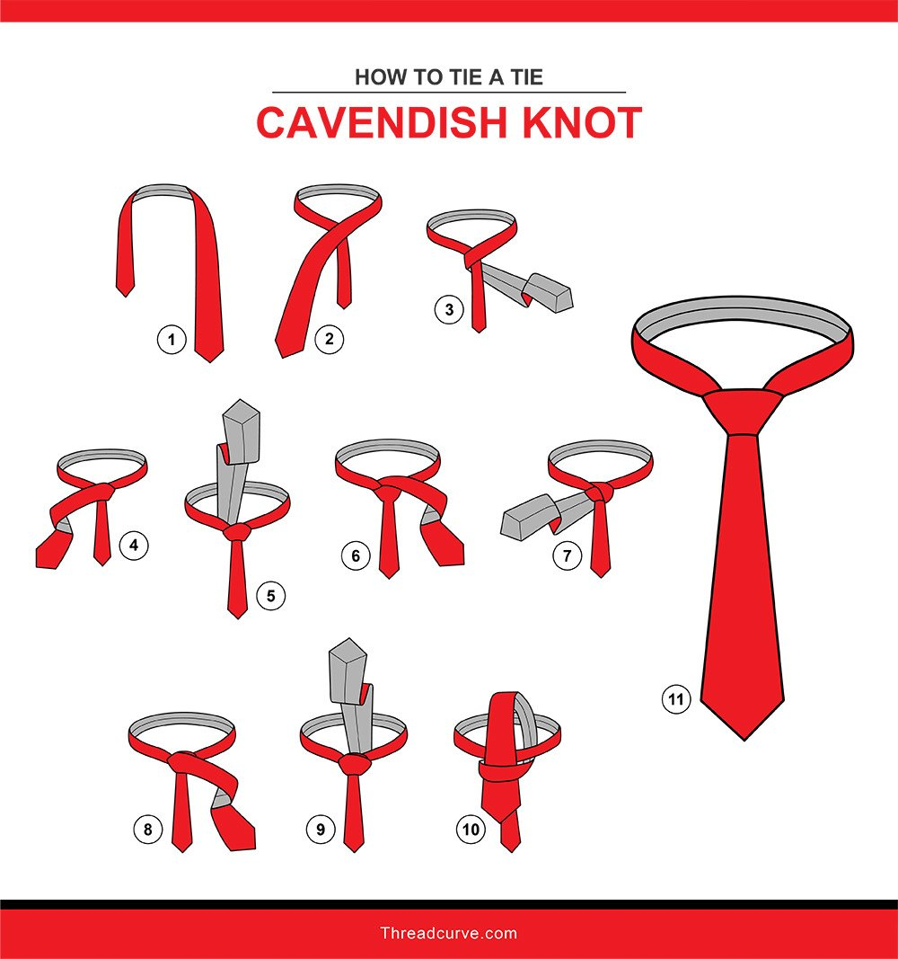 How to tie a Cavendish tie knot (illustration)