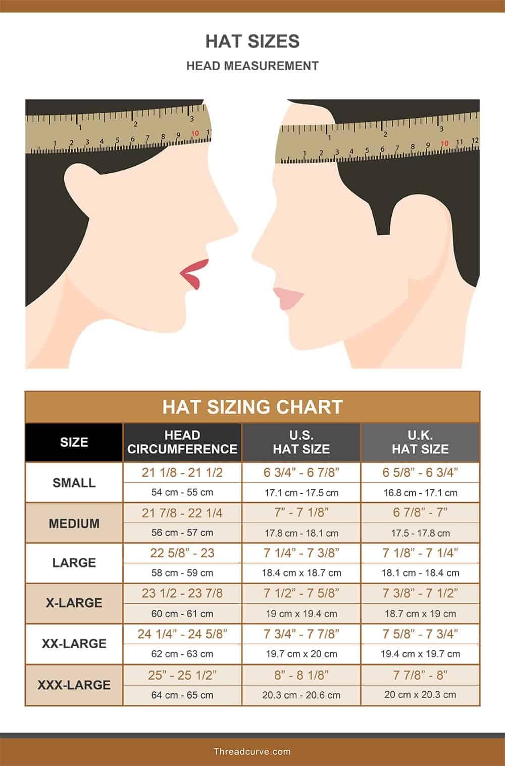 Hat Size Chart Hat Resources Village Hats