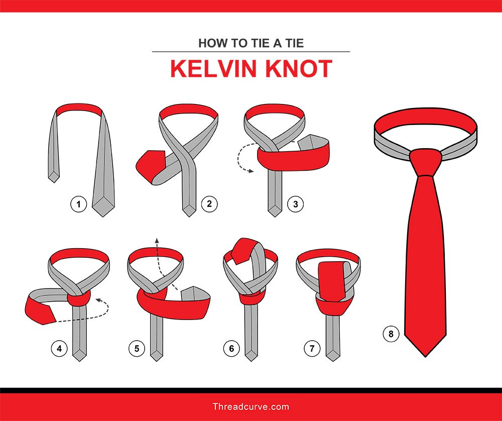 How to tie a kelvin knot (illustration)