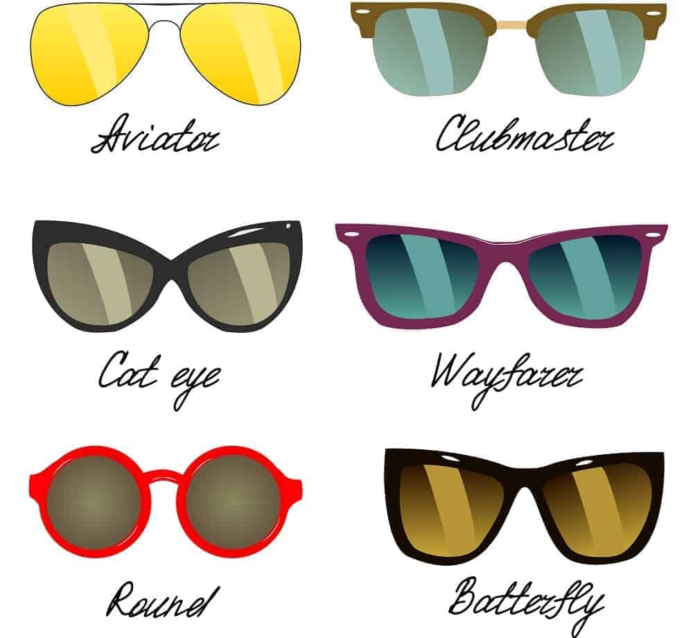 This is an illustration of the various frames for sunglasses with labels.