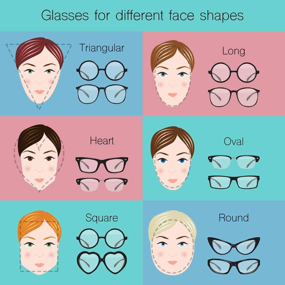 This is a colorful chart depicting the different sunglasses for every face shape.