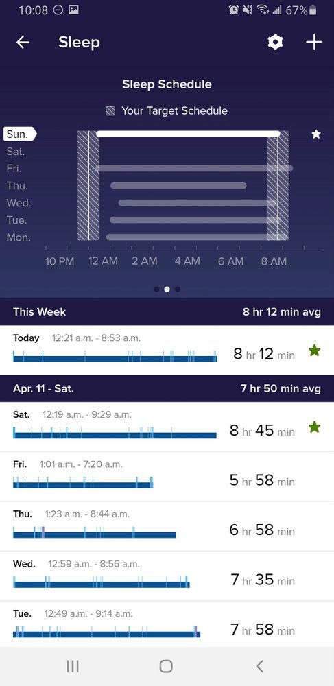 fitbit ace 2 sleep tracking