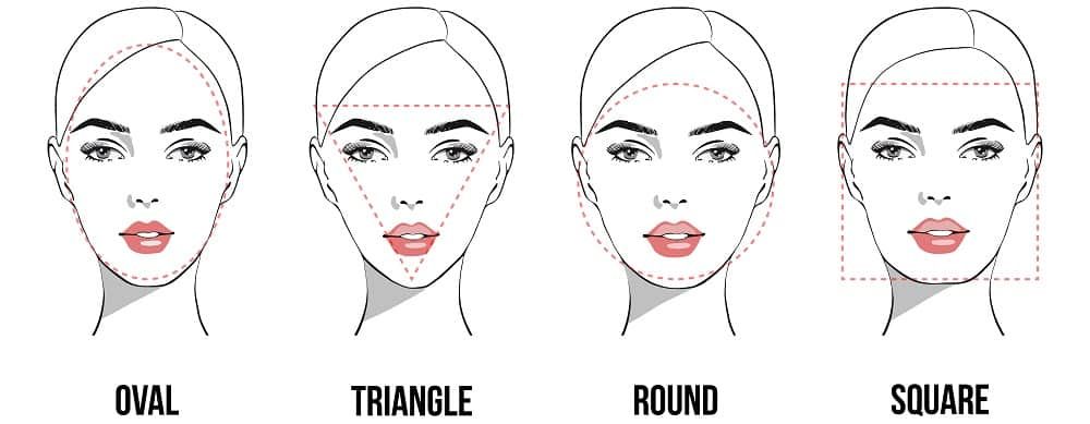 This is an illustrative diagram depicting the different face shapes.