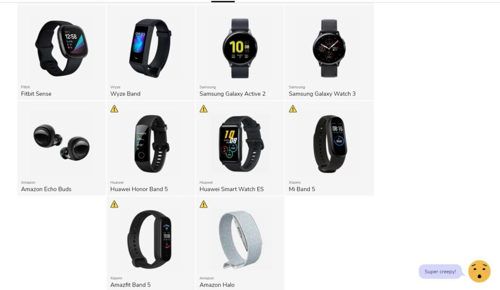 smartwatch privacy ratings