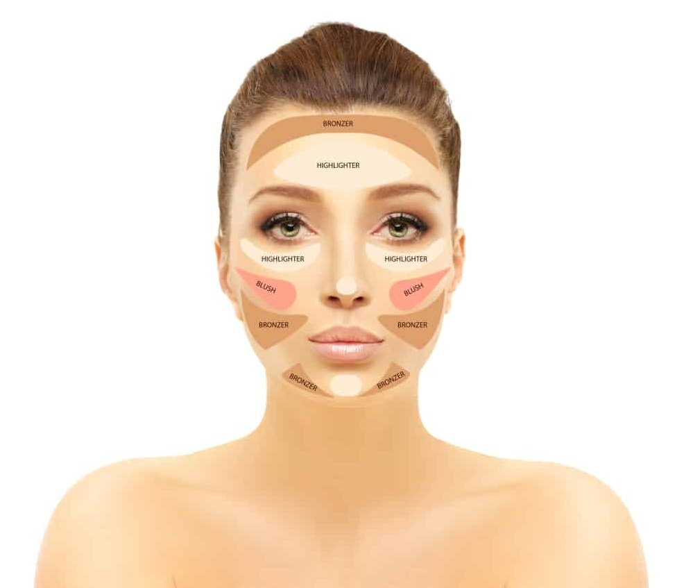 Woman face with contouring techniques.