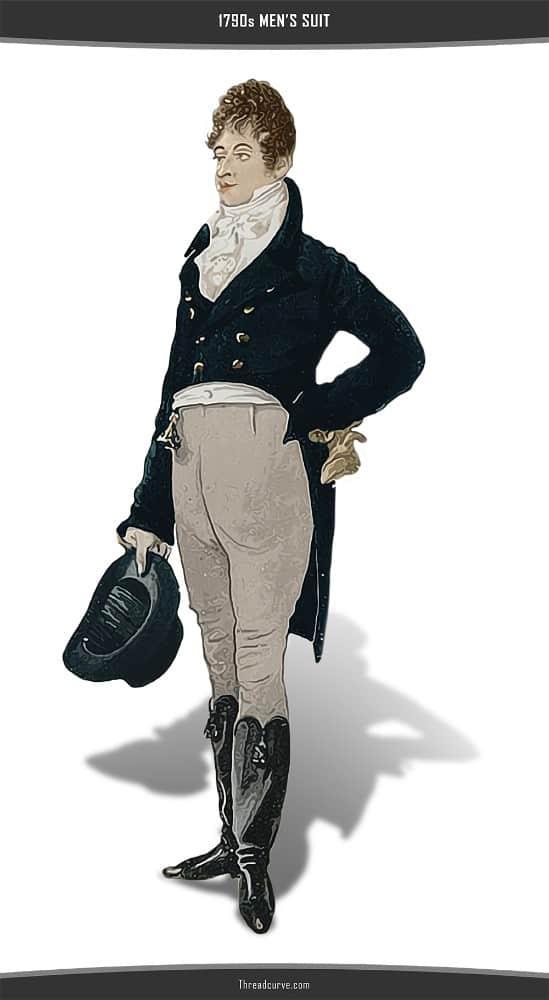 "Caricature of George ""Beau"" Brummell."