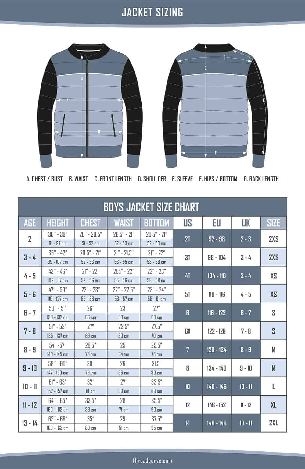 This is the chart for the Boys Jackets Sizes.