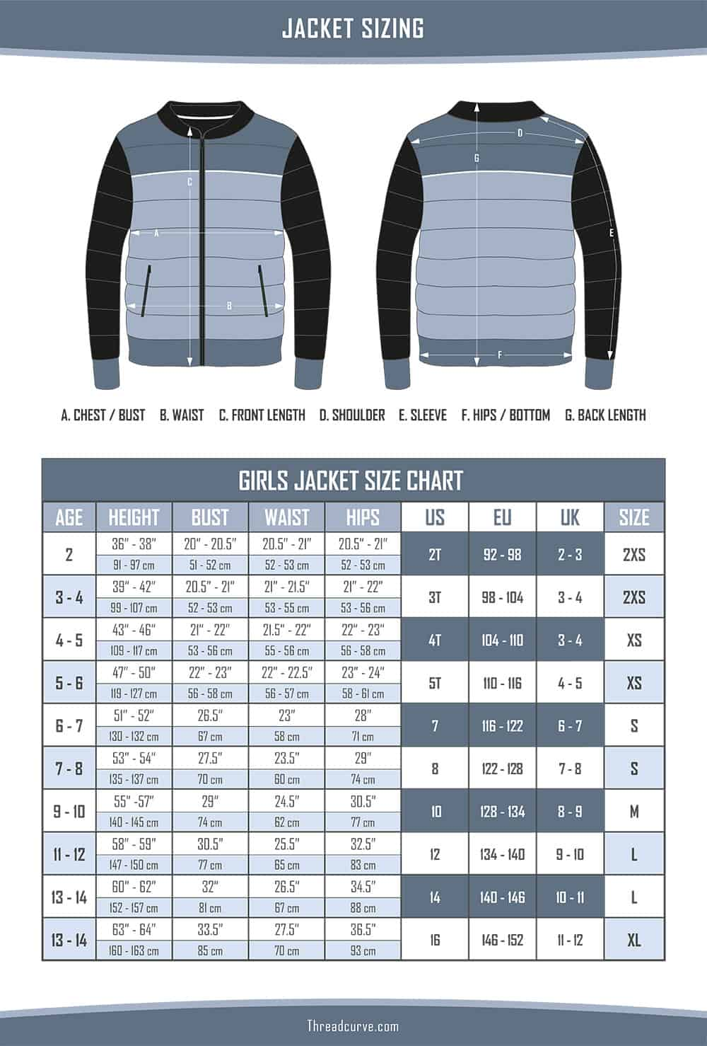 This is the chart for the Girls Jackets Sizes.
