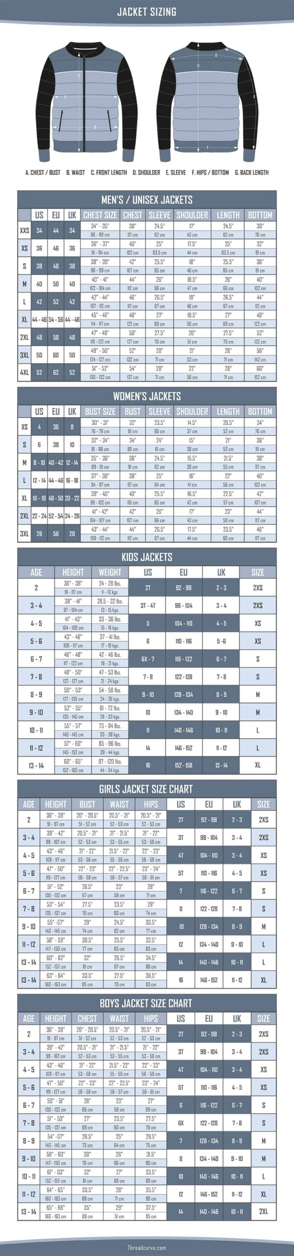 This is the Jacket Sizing Chart.