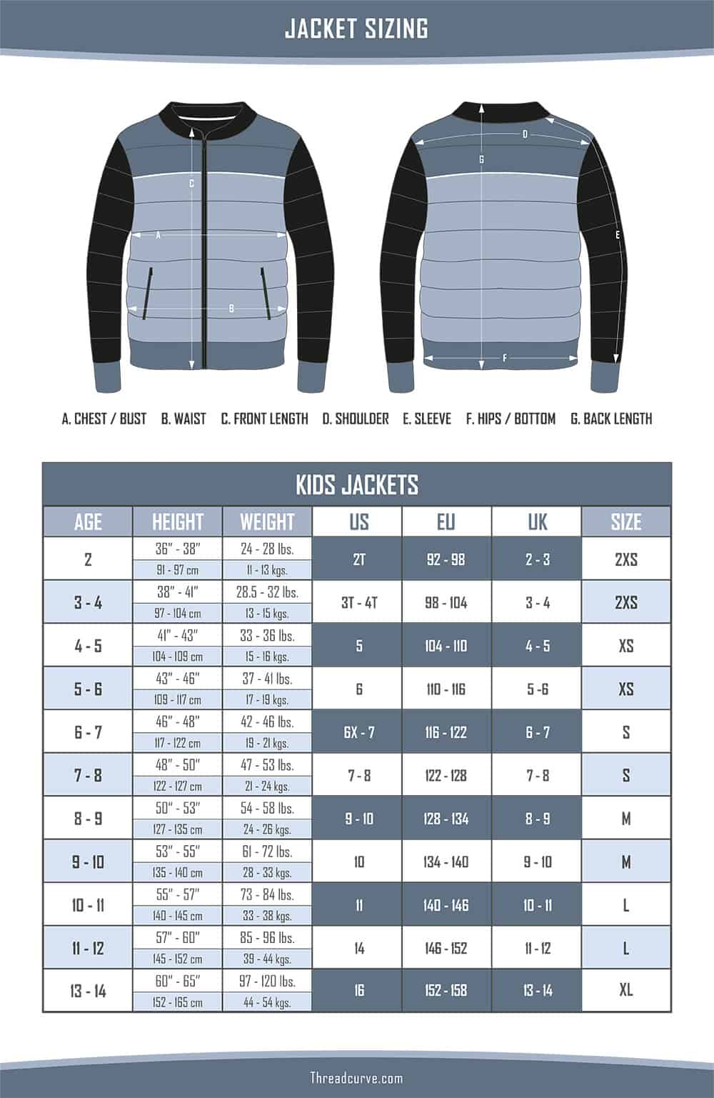 This is the chart for the Kids Jackets Sizes.