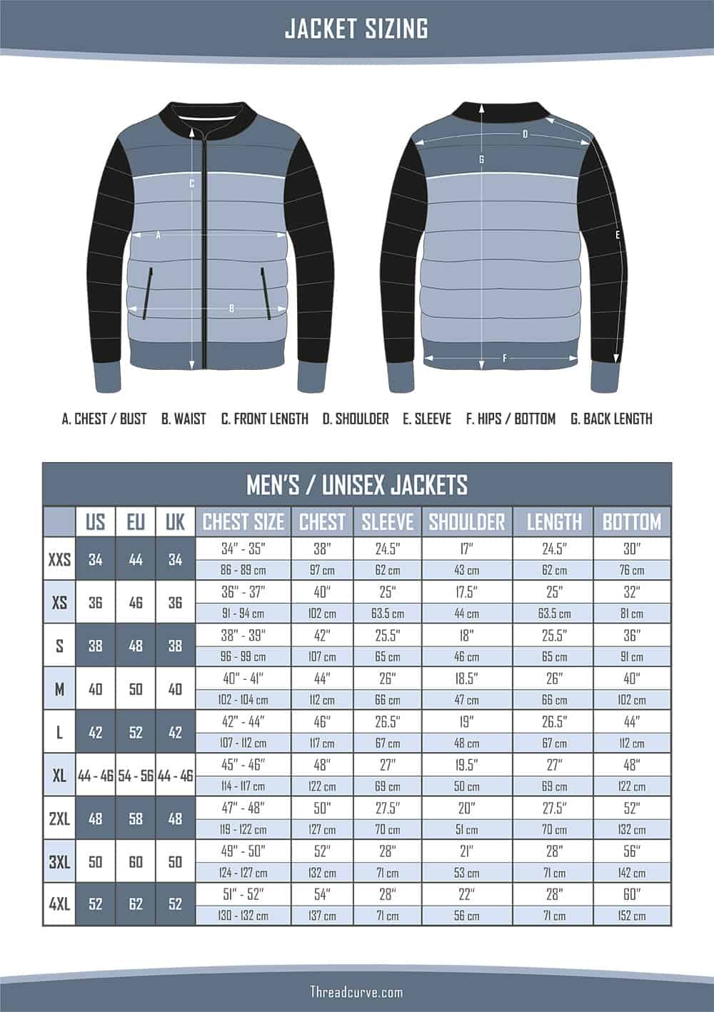 This is the chart for Men's and Unisex Jackets Sizes.