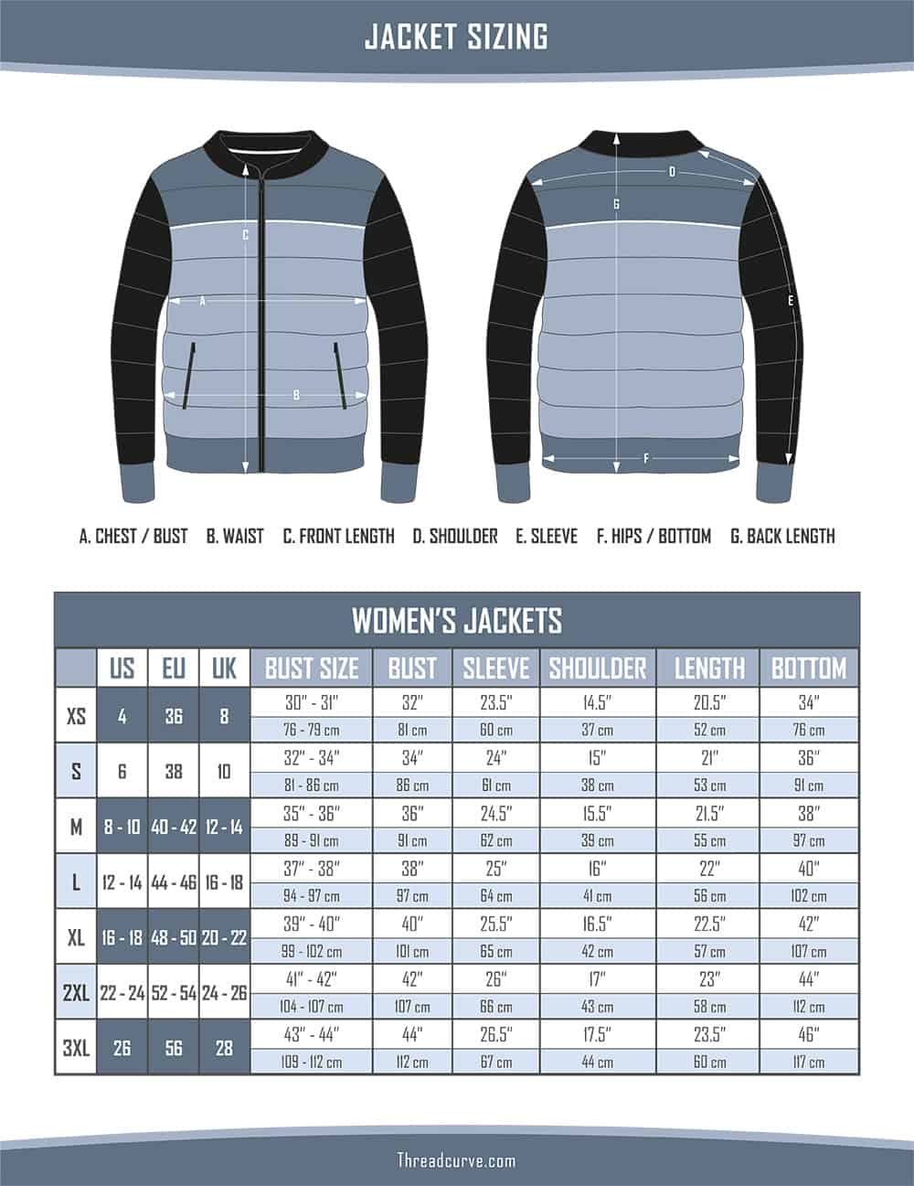 This is the chart for Women's Jackets Sizes.