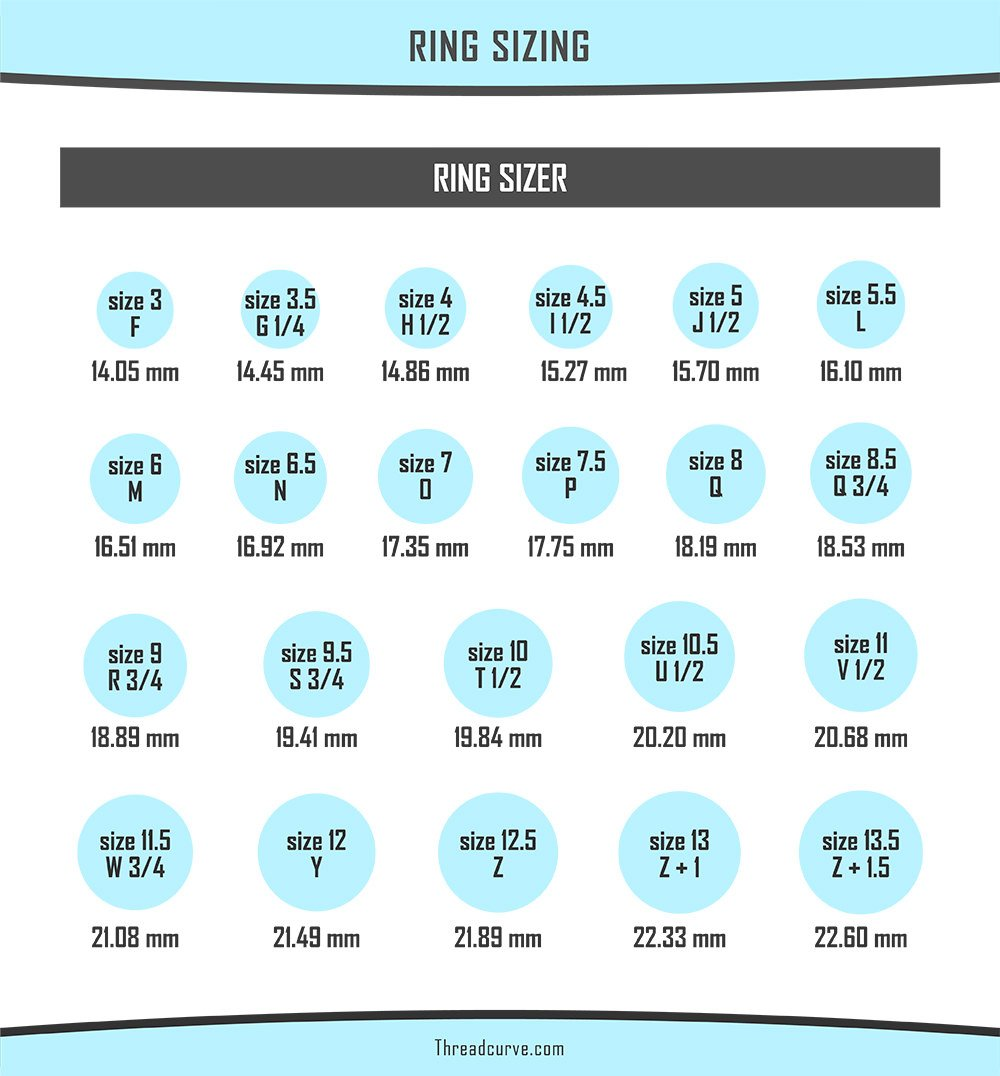 Ring Size Chart (20 different sizes)