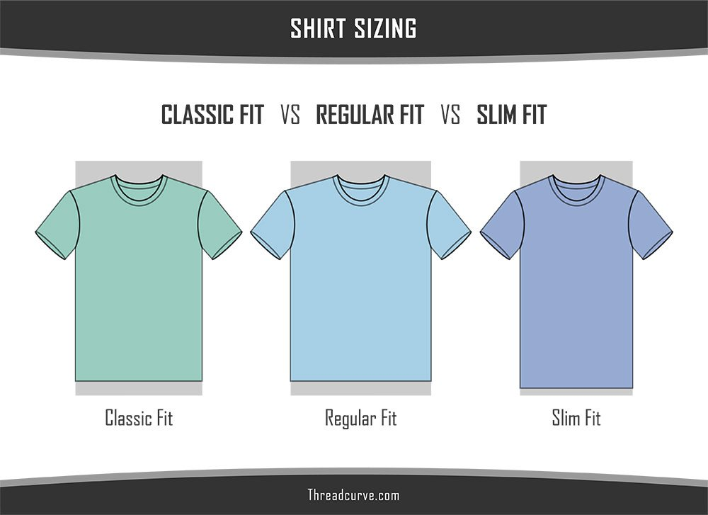 Classic Fit, Regular Fit and Slim Fit Shirt Styles