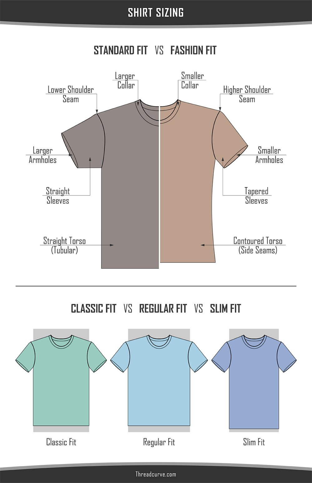 Classic vs regular vs slim fit shirt sizing chart