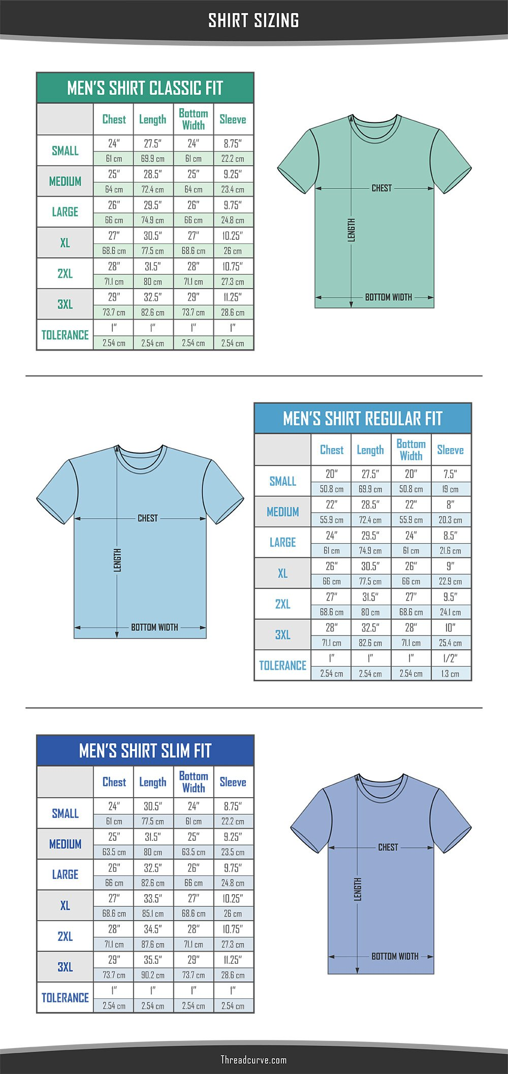 Men's charts for different t-shirt sizes