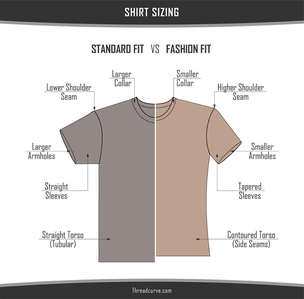 Standard fit vs fashion fit shirt sizing diagram