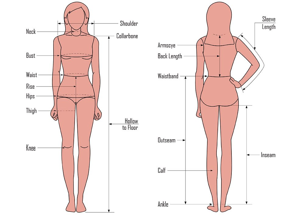 Diagram sizing woman for dress